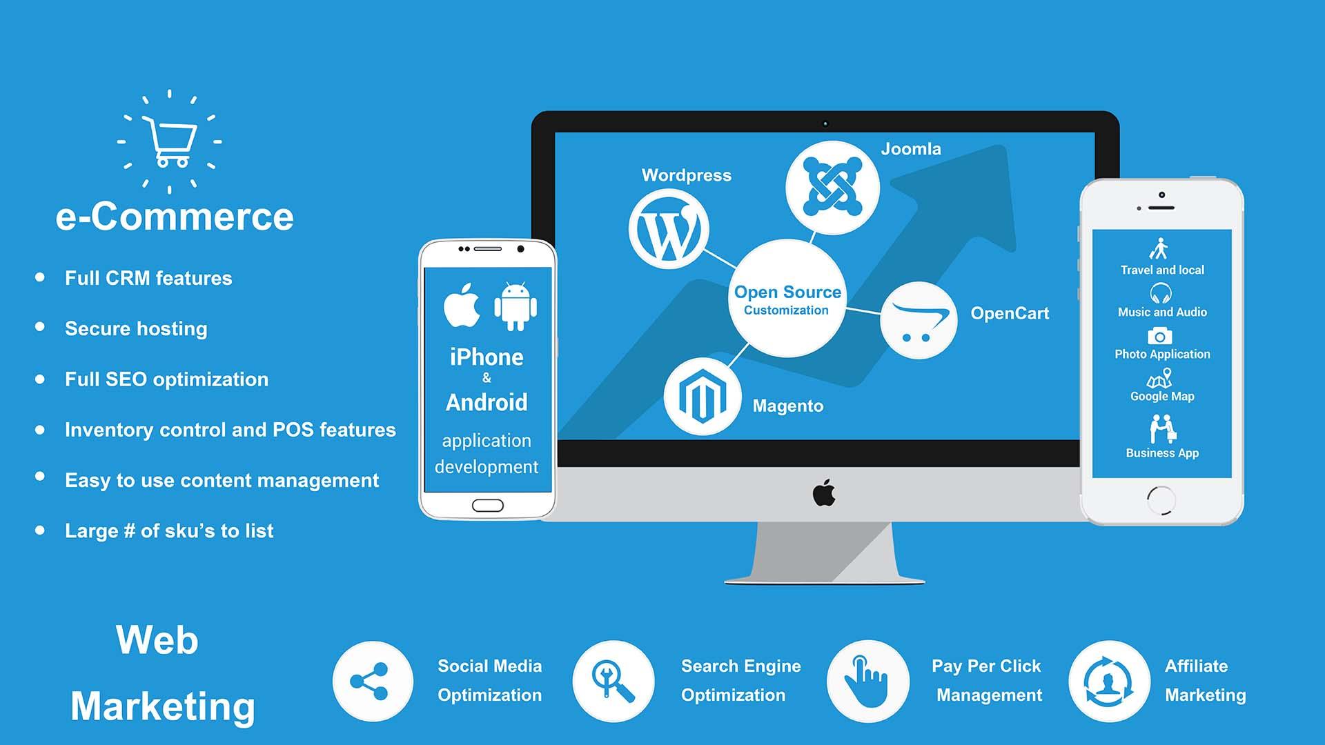 ram software solution/ Ecommerce Website Development in
